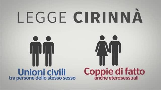 Unioni-civili